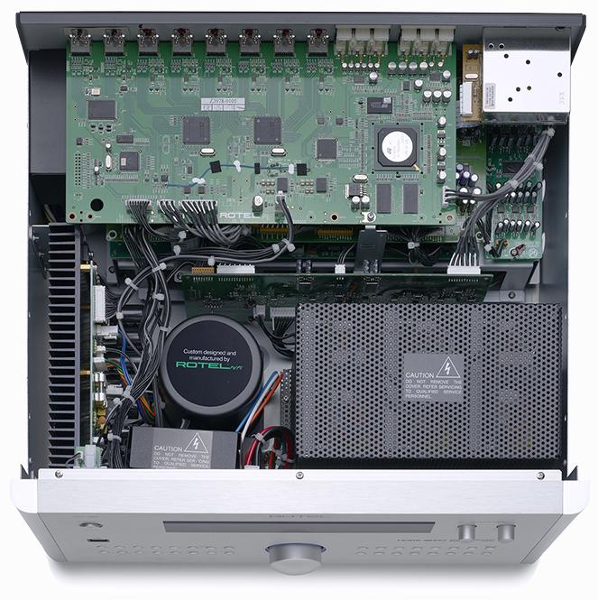 RSX-1562 Vista interna